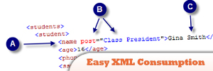 Easy-XML-Consumption-using-jQuery-.jpg